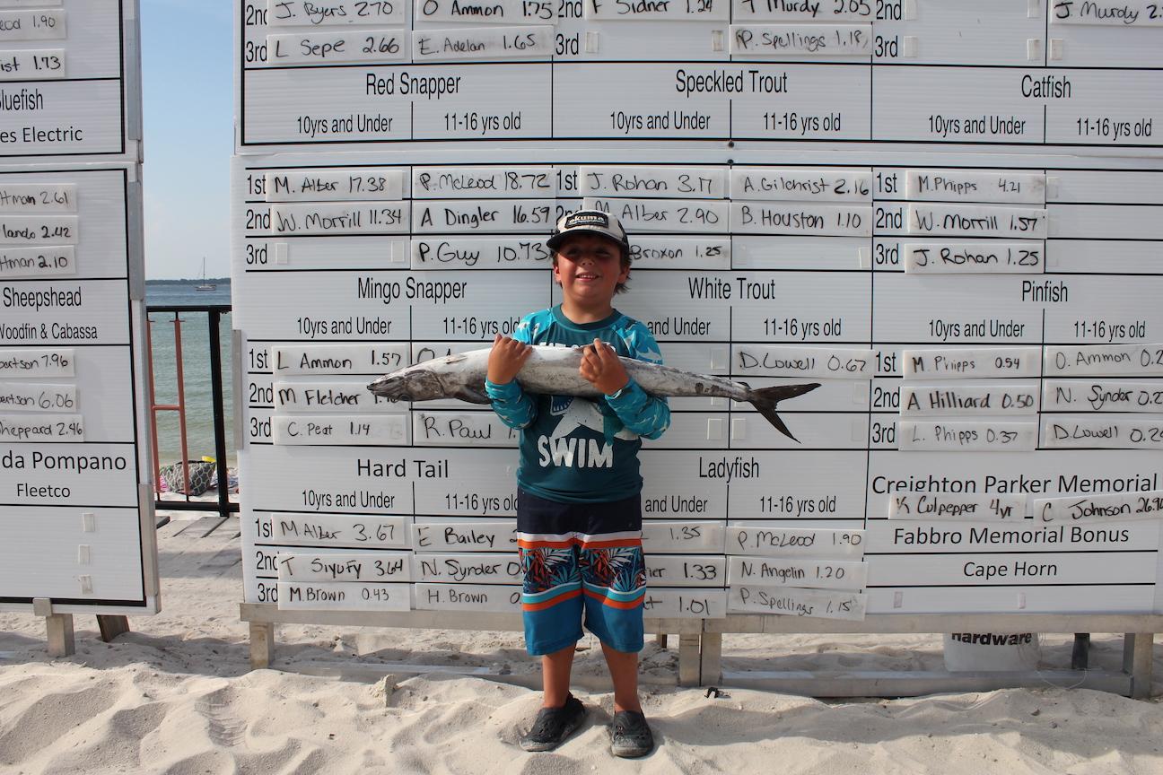 Pensacola Fishing Report 5/31/17